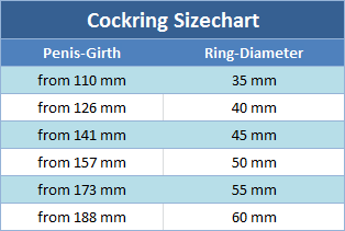 Cock ring measurement